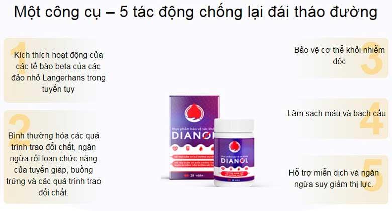 Công dụng dianol