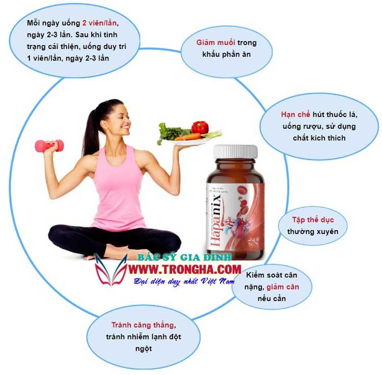 hướng dẫn sử dụng thuốc hapanix
