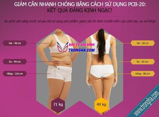 Kết quả bột giảm cân PCB 20