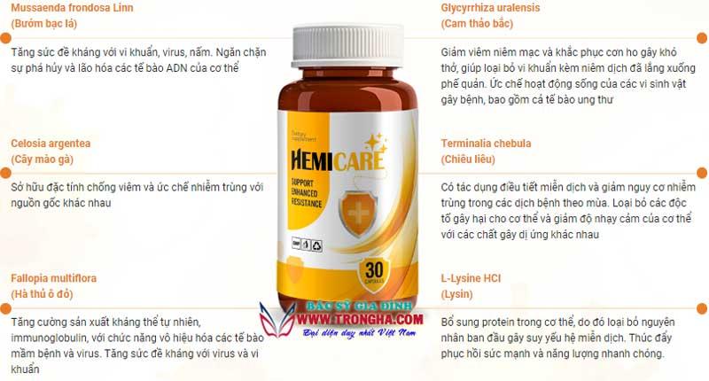 Thành phần chính hemicare