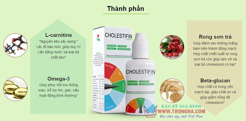 Thành phần thuốc Cholestifin