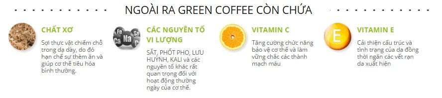 thành phần của green coffee